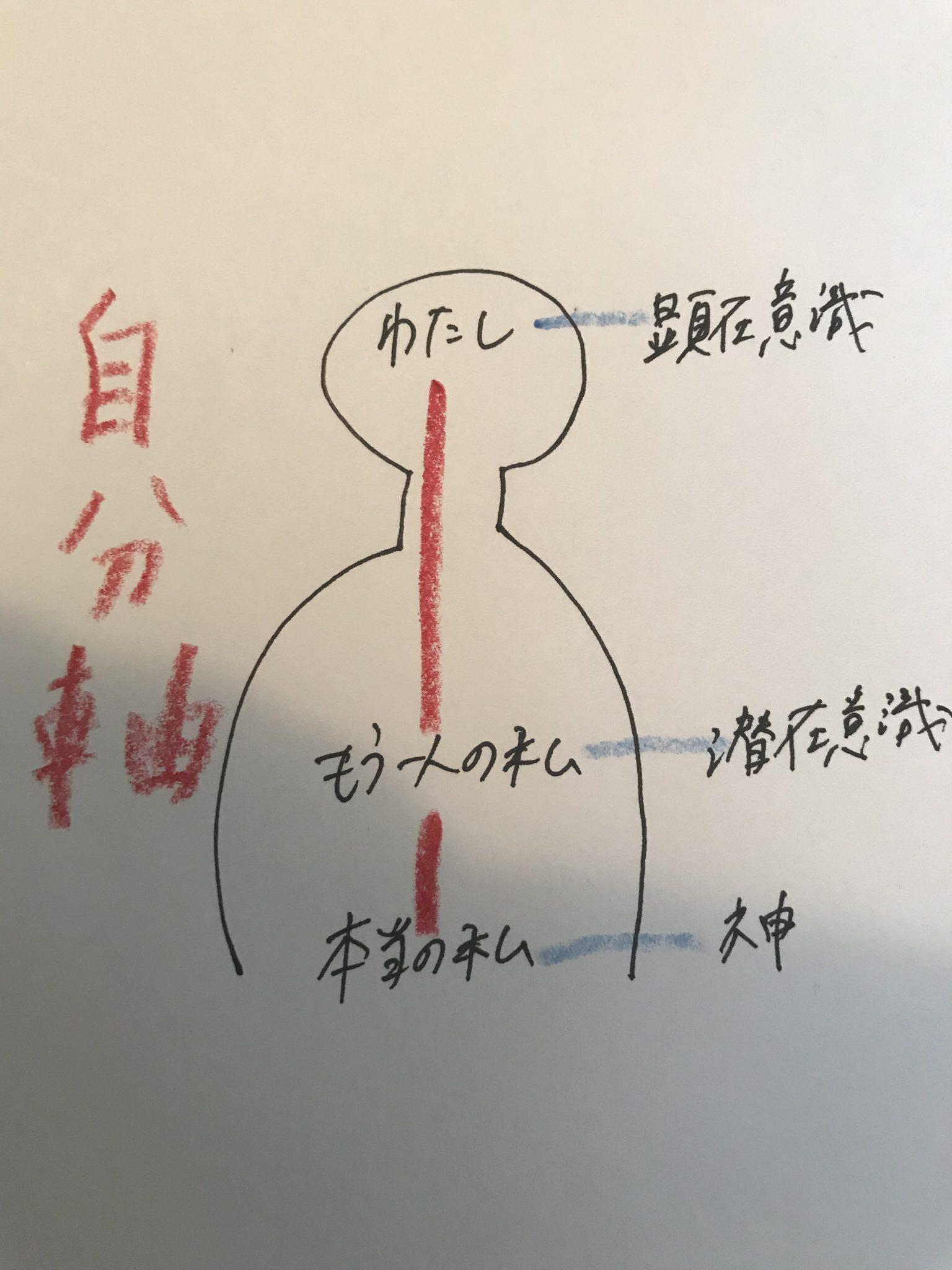 【私のマインドメンテナンス法】幸せな人生の自動操縦機